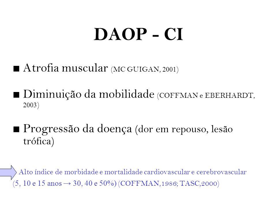 DAOP - CI ■ Atrofia muscular (MC GUIGAN, 2001 ) ■ Diminuição da mobilidade (COFFMAN e EBERHARDT, 2003 ) ■ Progressão da doença (dor em repouso, lesão