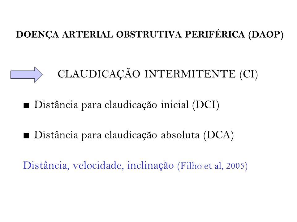 DOEN Ç A ARTERIAL OBSTRUTIVA PERIF É RICA (DAOP) CLAUDICA Ç ÃO INTERMITENTE (CI) ■ Distância para claudica ç ão inicial (DCI) ■ Distância para claudic