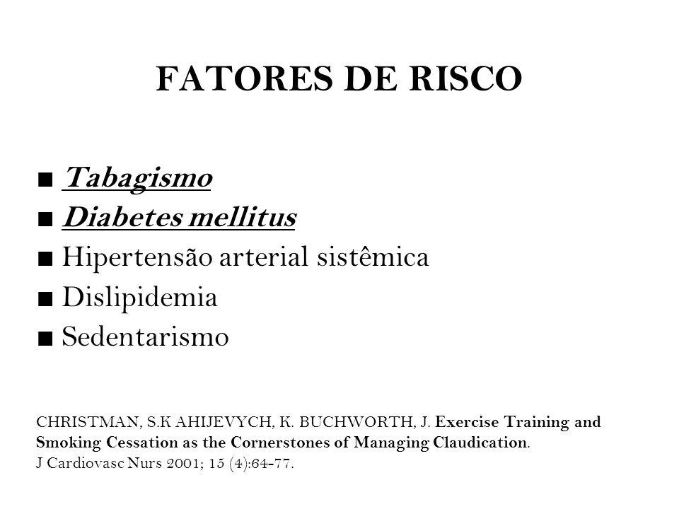 FATORES DE RISCO ■ Tabagismo ■ Diabetes mellitus ■ Hipertensão arterial sistêmica ■ Dislipidemia ■ Sedentarismo CHRISTMAN, S.K AHIJEVYCH, K. BUCHWORTH