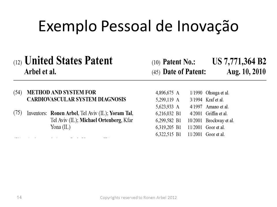 Exemplo Pessoal de Inovação Copyrights reserved to Ronen Arbel 201214