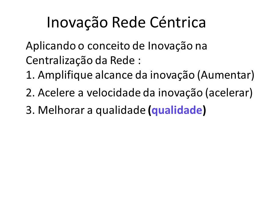 Inovação Rede Céntrica Aplicando o conceito de Inovação na Centralização da Rede : 1.