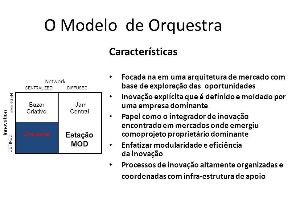 O Modelo de Orquestra Características Focada na em uma arquitetura de mercado com base de exploração das oportunidades Inovação explícita que é definido e moldado por uma empresa dominante Papel como o integrador de inovação encontrado em mercados onde emergiu comoprojeto proprietário dominante Enfatizar modularidade e eficiência da inovação Processos de inovação altamente organizadas e coordenadas com infra-estrutura de apoio Innovation Estação MOD Orquestra Jam Central Bazar Criativo EMERGENT Network CENTRALIZEDDIFFUSED DEFINED