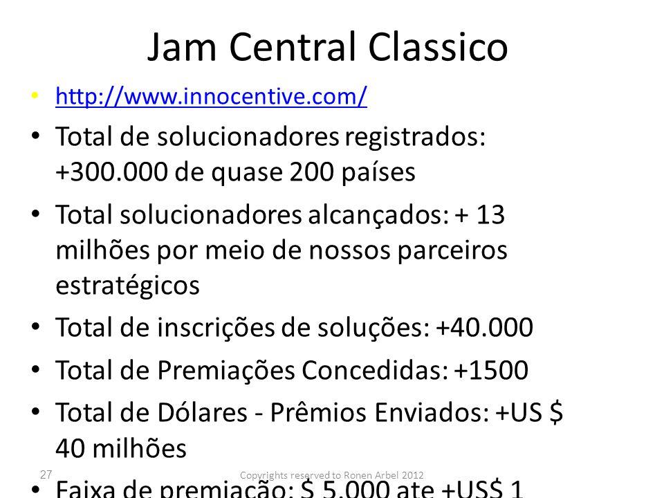 Jam Central Classico http://www.innocentive.com/ http://www.innocentive.com/ Total de solucionadores registrados: +300.000 de quase 200 países Total solucionadores alcançados: + 13 milhões por meio de nossos parceiros estratégicos Total de inscrições de soluções: +40.000 Total de Premiações Concedidas: +1500 Total de Dólares - Prêmios Enviados: +US $ 40 milhões Faixa de premiação: $ 5.000 ate +US$ 1 milhões Prêmio de Desafio - Taxa de Sucesso: 85% Copyrights reserved to Ronen Arbel 201227