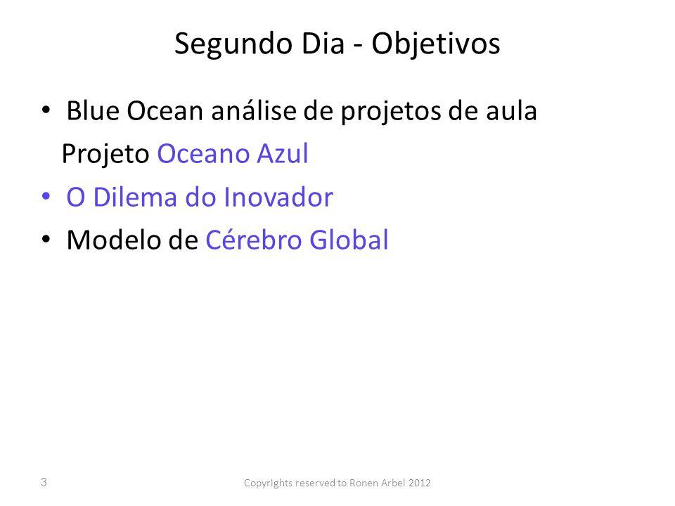 Segundo Dia - Objetivos Blue Ocean análise de projetos de aula Projeto Oceano Azul O Dilema do Inovador Modelo de Cérebro Global Copyrights reserved to Ronen Arbel 20123