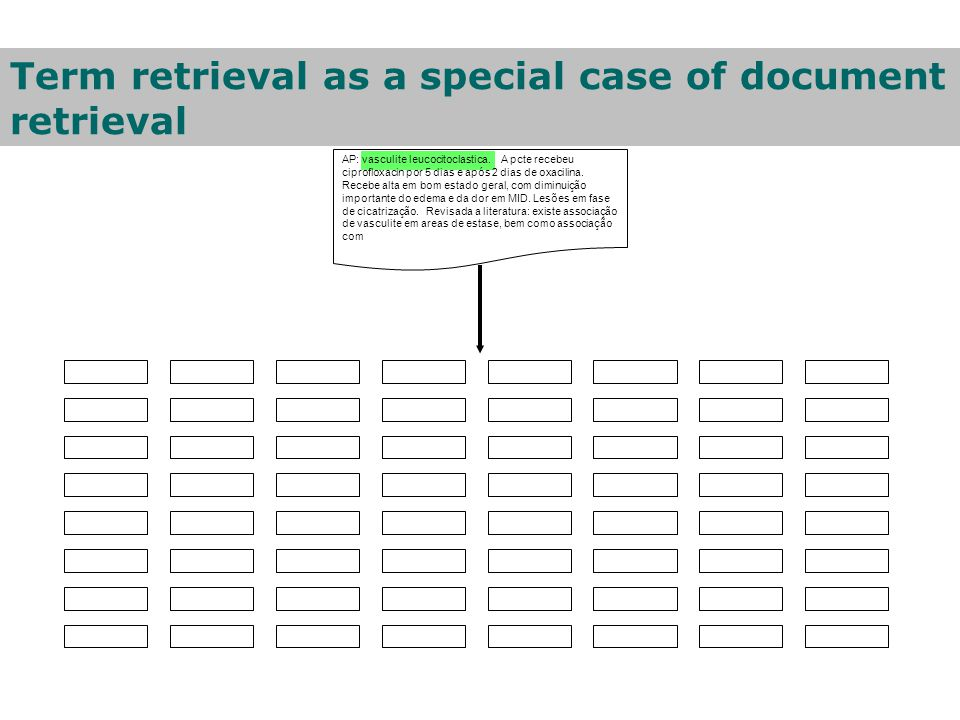 Term retrieval as a special case of document retrieval AP: vasculite leucocitoclastica.