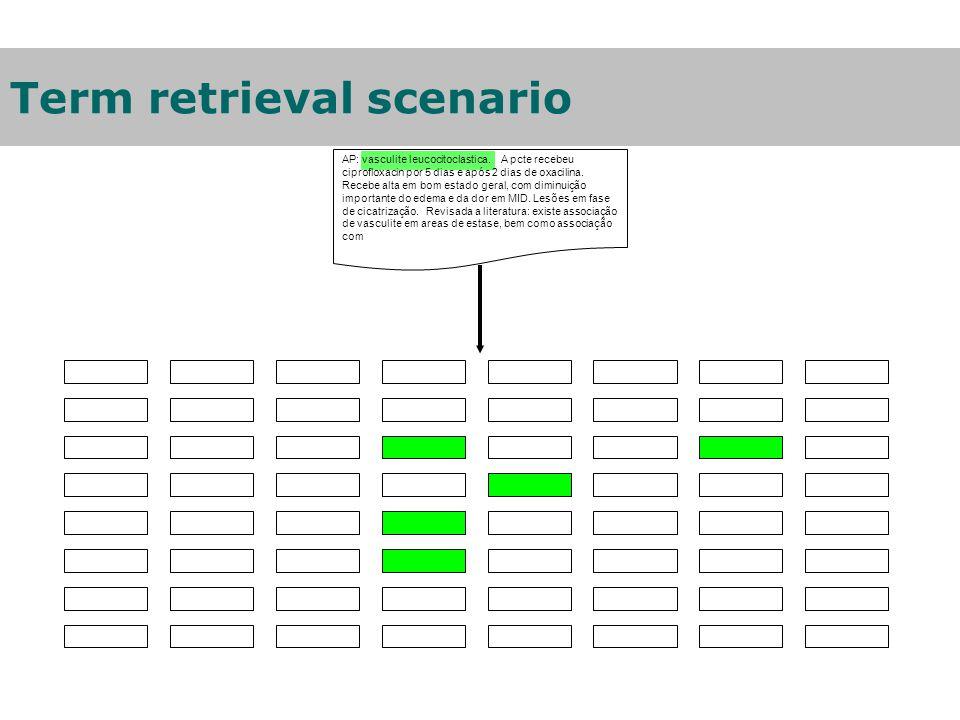 Term retrieval scenario AP: vasculite leucocitoclastica. A pcte recebeu ciprofloxacin por 5 dias e após 2 dias de oxacilina. Recebe alta em bom estado