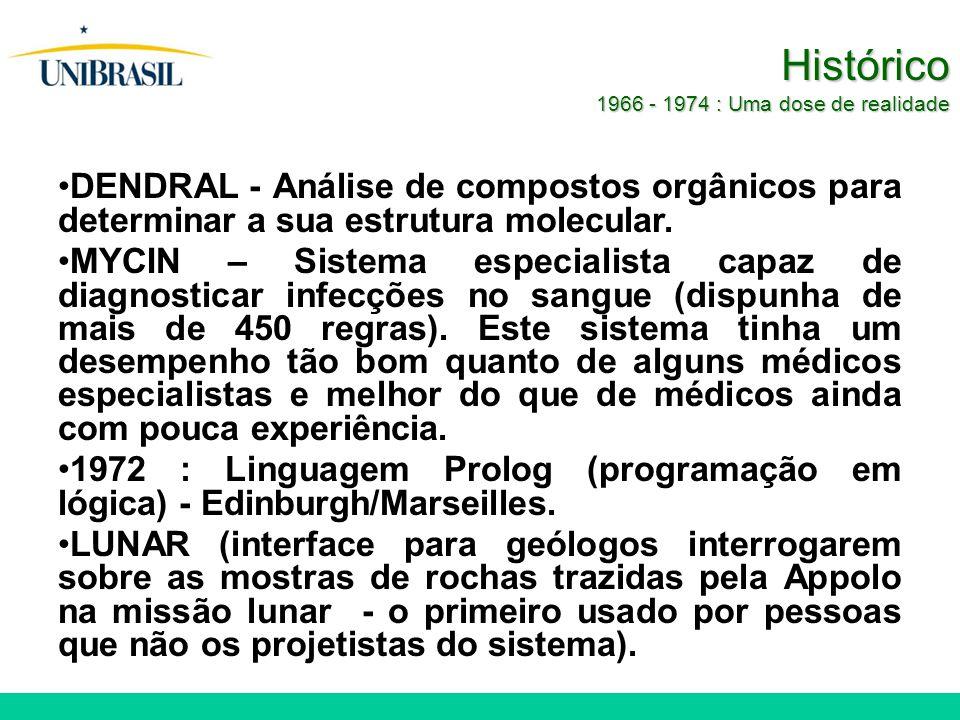 Histórico 1966 - 1974 : Uma dose de realidade DENDRAL - Análise de compostos orgânicos para determinar a sua estrutura molecular. MYCIN – Sistema espe