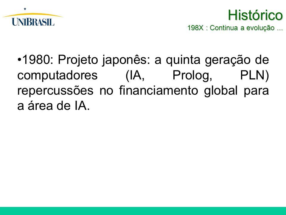 Histórico 198X : Continua a evolução... 1980: Projeto japonês: a quinta geração de computadores (IA, Prolog, PLN) repercussões no financiamento global