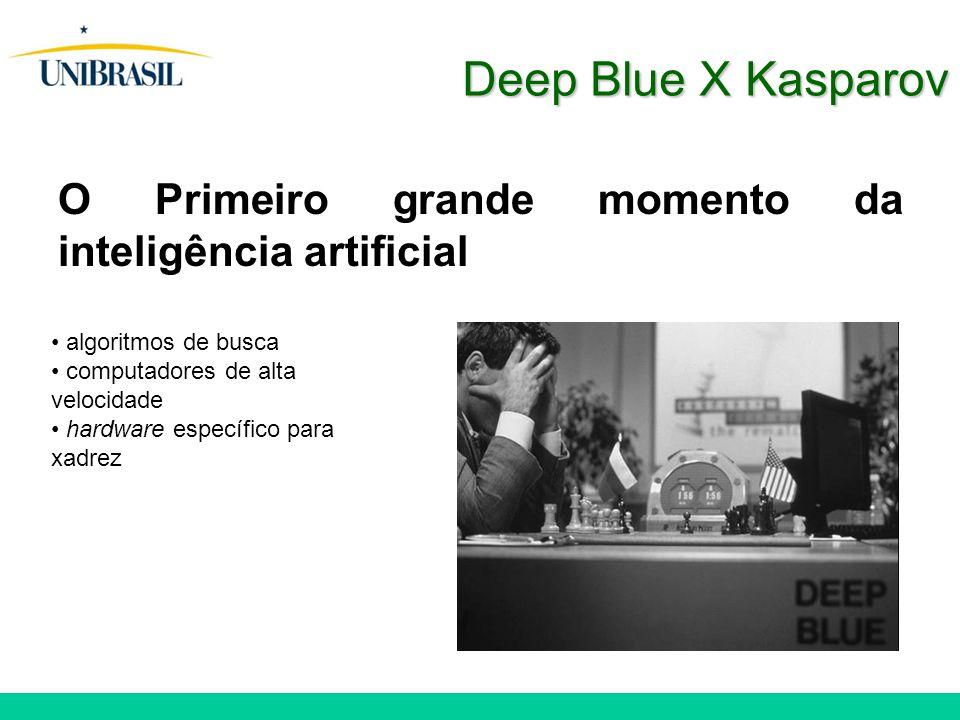 Deep Blue X Kasparov O Primeiro grande momento da inteligência artificial algoritmos de busca computadores de alta velocidade hardware específico para xadrez