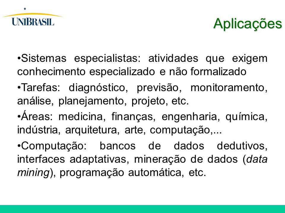 Aplicações Sistemas especialistas: atividades que exigem conhecimento especializado e não formalizado Tarefas: diagnóstico, previsão, monitoramento, análise, planejamento, projeto, etc.
