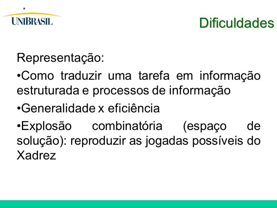 Dificuldades Representação: Como traduzir uma tarefa em informação estruturada e processos de informação Generalidade x eficiência Explosão combinatór
