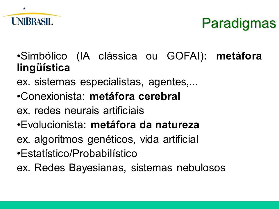 Paradigmas Simbólico (IA clássica ou GOFAI): metáfora lingüística ex. sistemas especialistas, agentes,... Conexionista: metáfora cerebral ex. redes ne