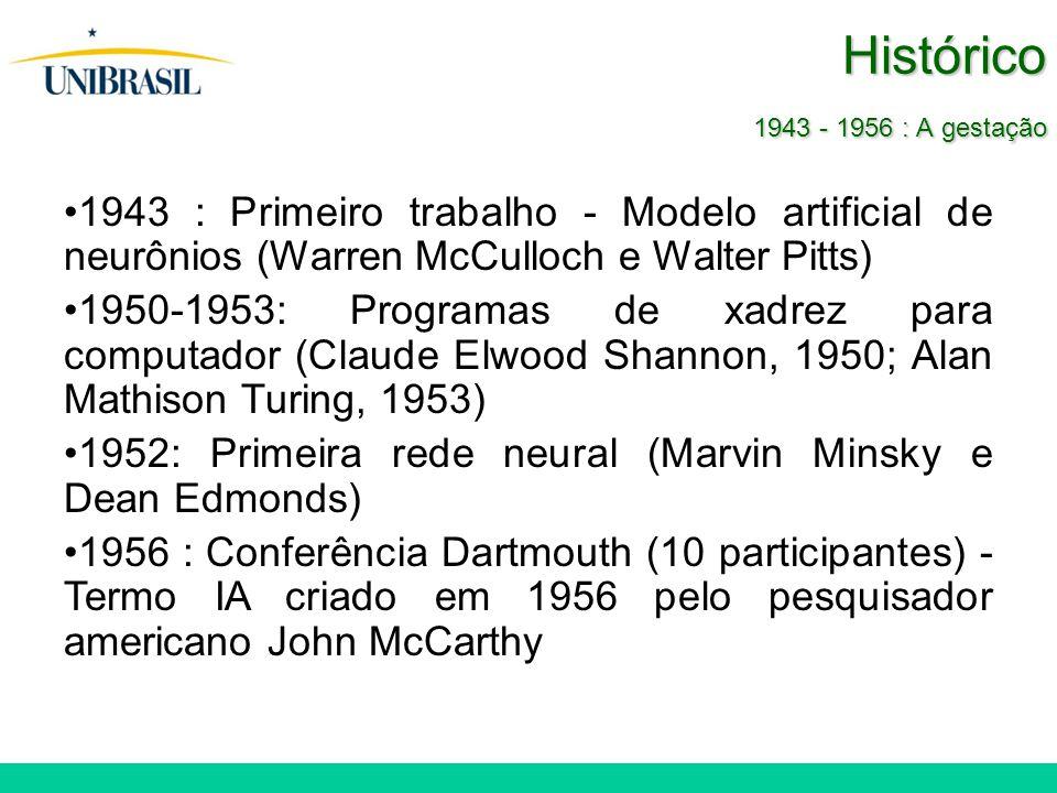 Histórico 1943 - 1956 : A gestação 1943 : Primeiro trabalho - Modelo artificial de neurônios (Warren McCulloch e Walter Pitts) 1950-1953: Programas de xadrez para computador (Claude Elwood Shannon, 1950; Alan Mathison Turing, 1953) 1952: Primeira rede neural (Marvin Minsky e Dean Edmonds) 1956 : Conferência Dartmouth (10 participantes) - Termo IA criado em 1956 pelo pesquisador americano John McCarthy