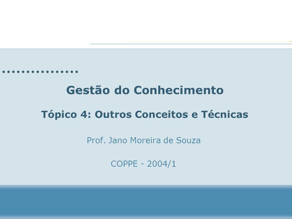 Gestão do Conhecimento Tópico 4: Outros Conceitos e Técnicas Prof. Jano Moreira de Souza COPPE - 2004/1