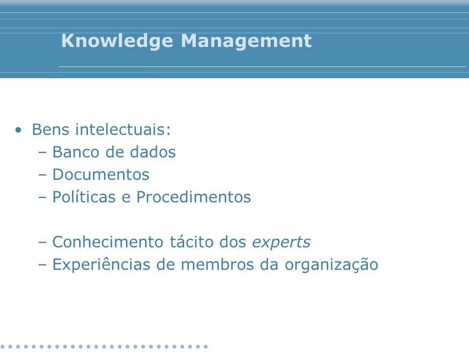 Knowledge Management Bens intelectuais: –Banco de dados –Documentos –Políticas e Procedimentos –Conhecimento tácito dos experts –Experiências de membr