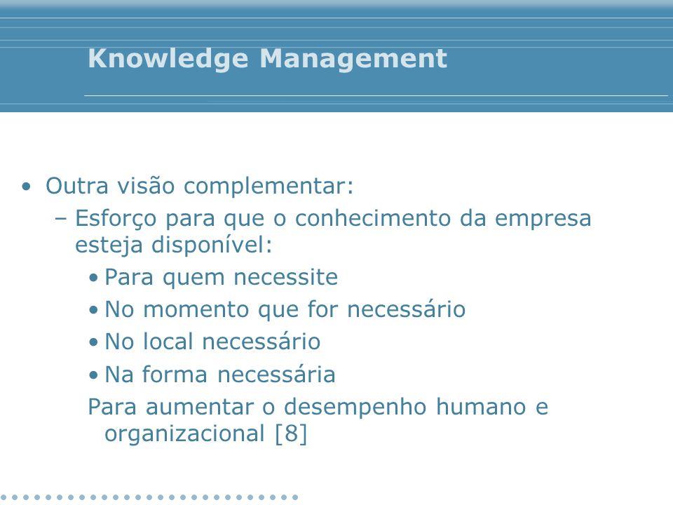 Knowledge Management Outra visão complementar: –Esforço para que o conhecimento da empresa esteja disponível: Para quem necessite No momento que for n