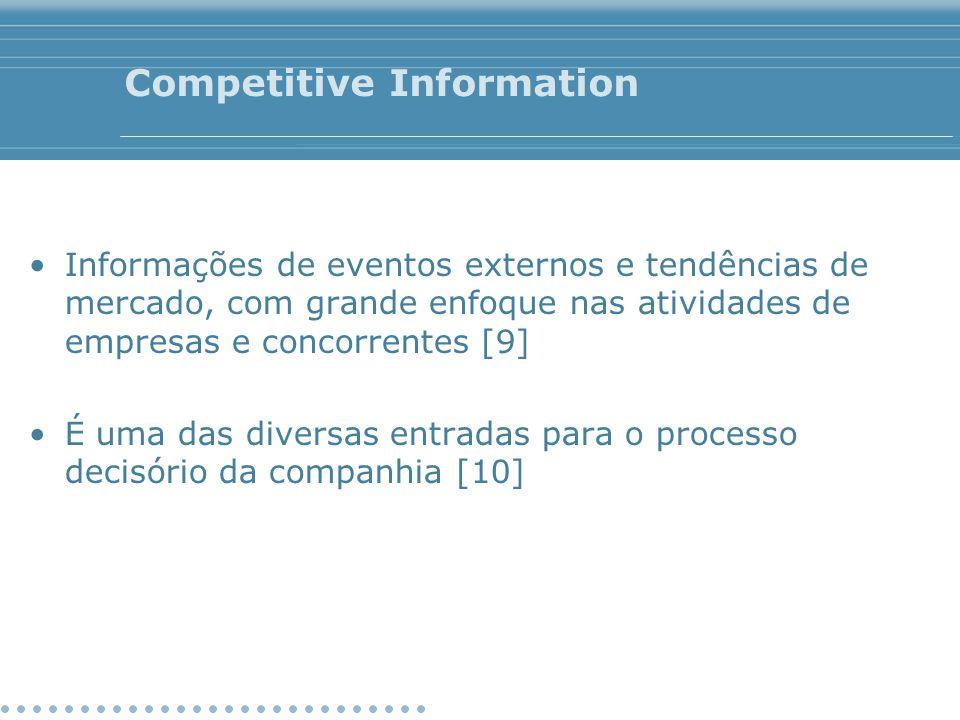 Competitive Information Informações de eventos externos e tendências de mercado, com grande enfoque nas atividades de empresas e concorrentes [9] É um
