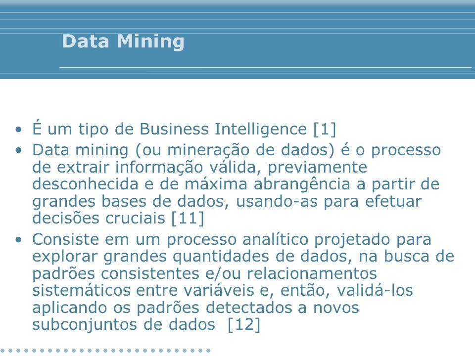 Data Mining É um tipo de Business Intelligence [1] Data mining (ou mineração de dados) é o processo de extrair informação válida, previamente desconhe