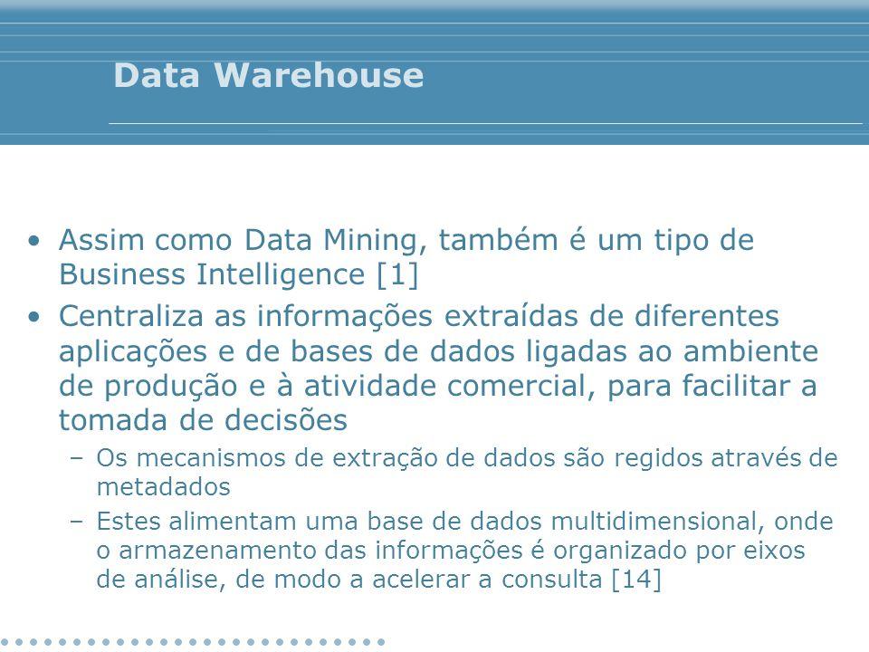 Data Warehouse Assim como Data Mining, também é um tipo de Business Intelligence [1] Centraliza as informações extraídas de diferentes aplicações e de