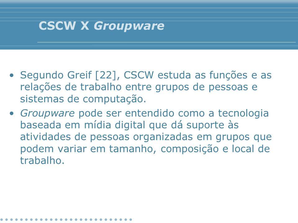 CSCW X Groupware Segundo Greif [22], CSCW estuda as funções e as relações de trabalho entre grupos de pessoas e sistemas de computação. Groupware pode