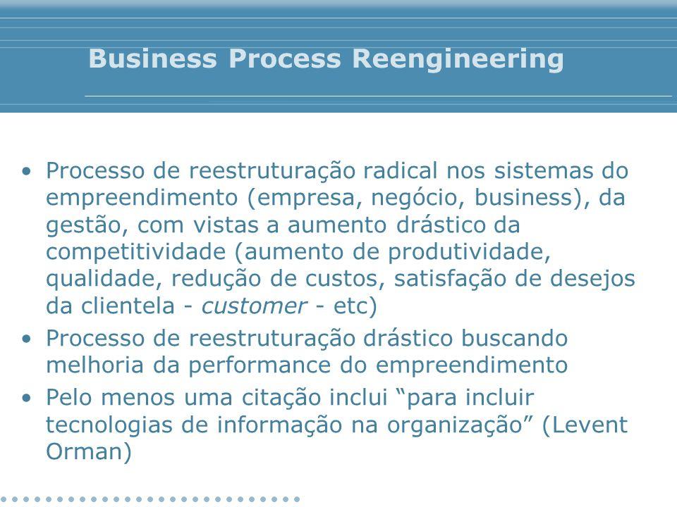 Business Process Reengineering Processo de reestruturação radical nos sistemas do empreendimento (empresa, negócio, business), da gestão, com vistas a