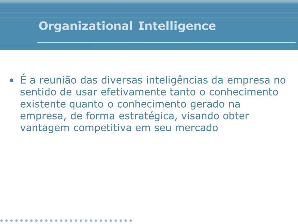 Organizational Intelligence É a reunião das diversas inteligências da empresa no sentido de usar efetivamente tanto o conhecimento existente quanto o