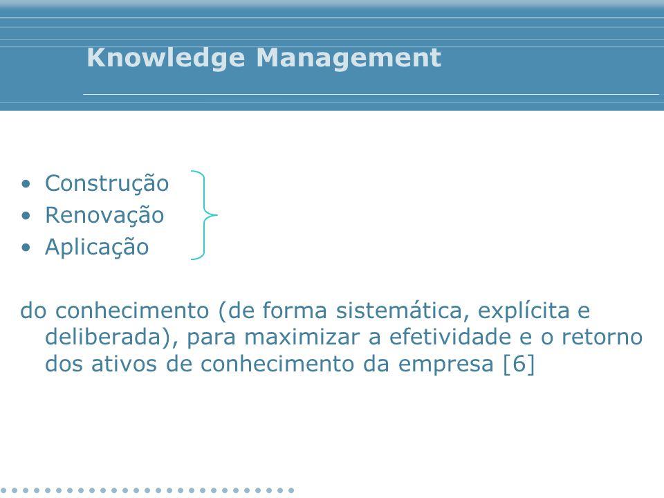 Knowledge Management Construção Renovação Aplicação do conhecimento (de forma sistemática, explícita e deliberada), para maximizar a efetividade e o r