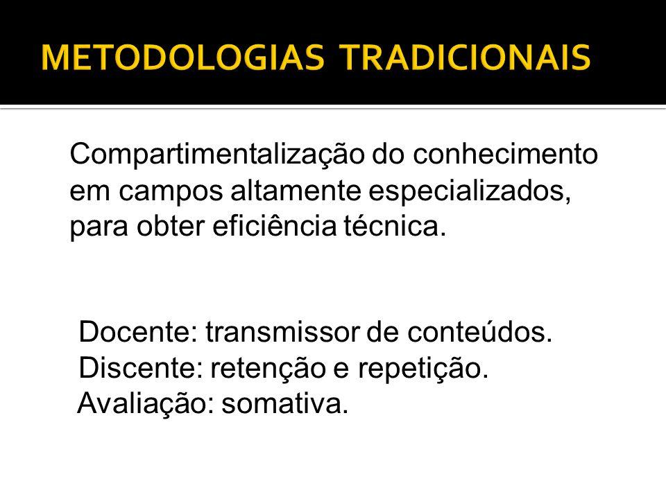 Compartimentalização do conhecimento em campos altamente especializados, para obter eficiência técnica. Docente: transmissor de conteúdos. Discente: r