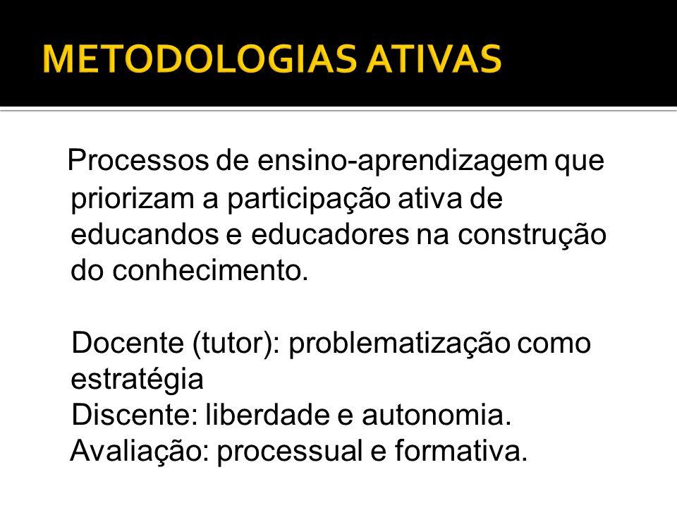 Processos de ensino-aprendizagem que priorizam a participação ativa de educandos e educadores na construção do conhecimento. Docente (tutor): problema