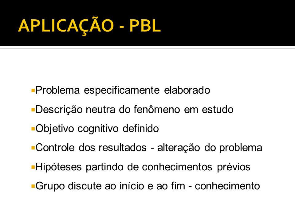  Problema especificamente elaborado  Descrição neutra do fenômeno em estudo  Objetivo cognitivo definido  Controle dos resultados - alteração do p