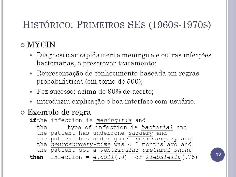 H ISTÓRICO : P RIMEIROS SE S (1960 S -1970 S ) MYCIN Diagnosticar rapidamente meningite e outras infecções bacterianas, e prescrever tratamento; Repre