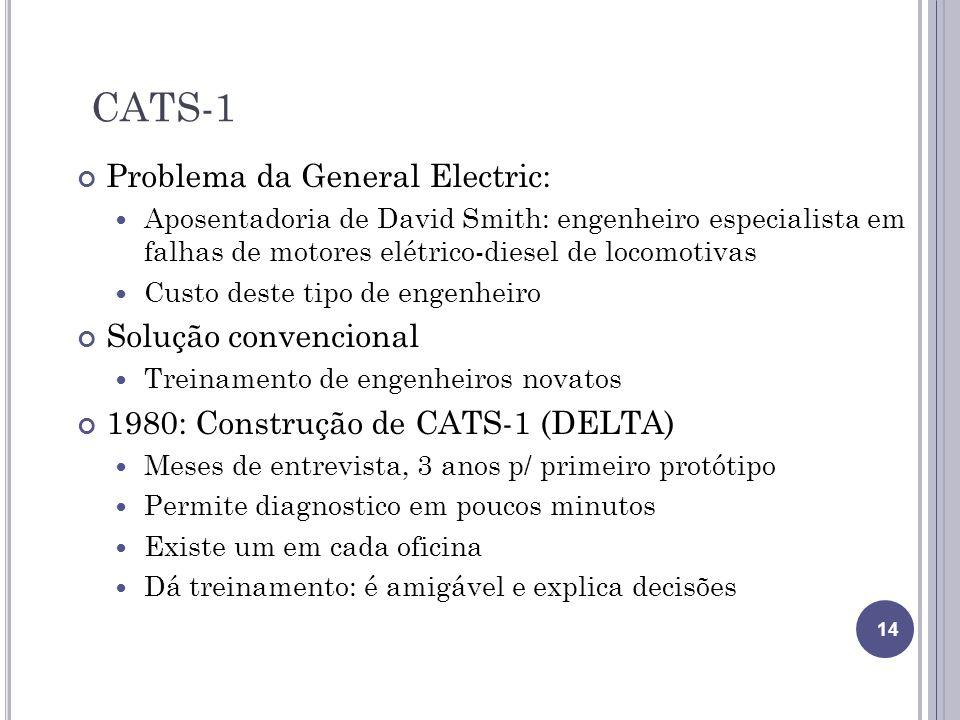 CATS-1 Problema da General Electric: Aposentadoria de David Smith: engenheiro especialista em falhas de motores elétrico-diesel de locomotivas Custo d