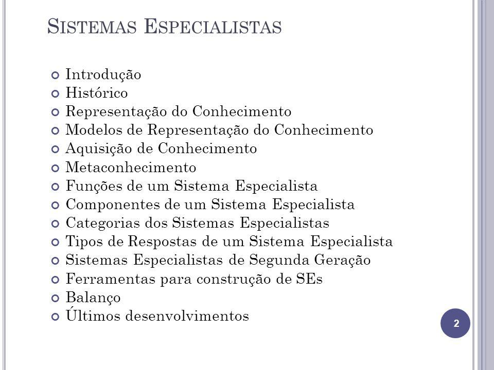 S ISTEMAS E SPECIALISTAS Introdução Histórico Representação do Conhecimento Modelos de Representação do Conhecimento Aquisição de Conhecimento Metacon
