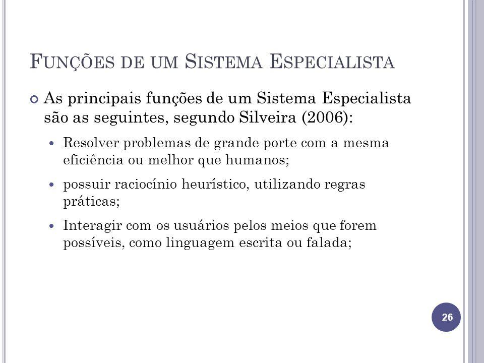 F UNÇÕES DE UM S ISTEMA E SPECIALISTA As principais funções de um Sistema Especialista são as seguintes, segundo Silveira (2006): Resolver problemas d