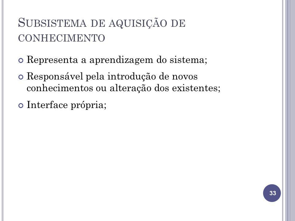 S UBSISTEMA DE AQUISIÇÃO DE CONHECIMENTO Representa a aprendizagem do sistema; Responsável pela introdução de novos conhecimentos ou alteração dos exi