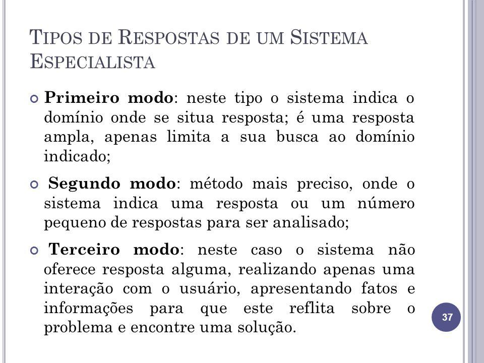 T IPOS DE R ESPOSTAS DE UM S ISTEMA E SPECIALISTA Primeiro modo : neste tipo o sistema indica o domínio onde se situa resposta; é uma resposta ampla,