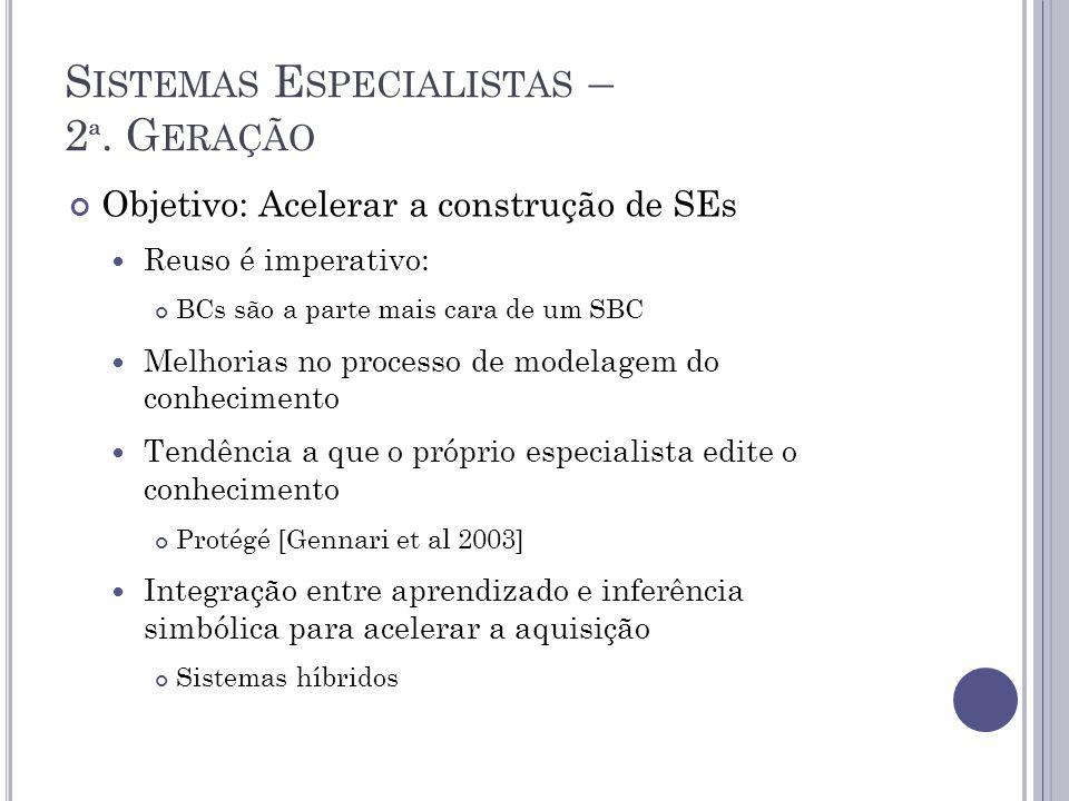 S ISTEMAS E SPECIALISTAS – 2 ª. G ERAÇÃO Objetivo: Acelerar a construção de SEs Reuso é imperativo: BCs são a parte mais cara de um SBC Melhorias no p
