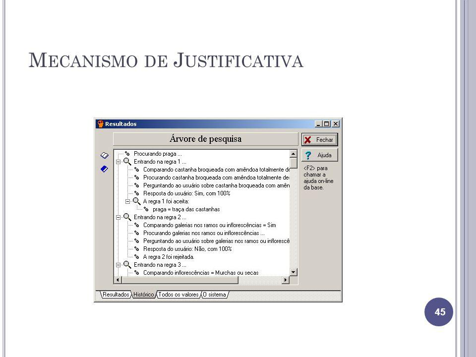 M ECANISMO DE J USTIFICATIVA 45