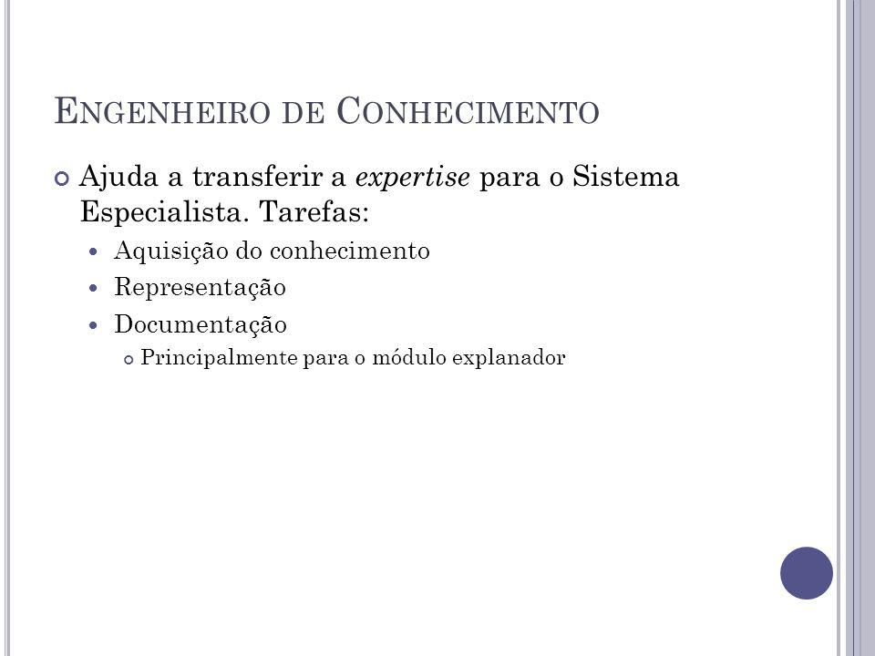 E NGENHEIRO DE C ONHECIMENTO Ajuda a transferir a expertise para o Sistema Especialista. Tarefas: Aquisição do conhecimento Representação Documentação
