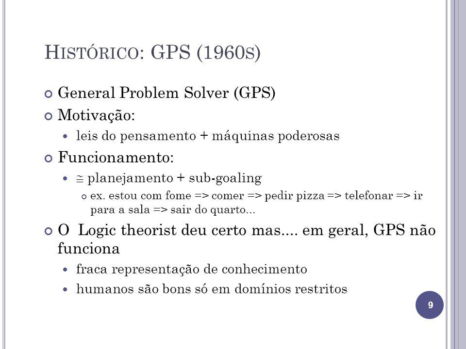 H ISTÓRICO : GPS (1960 S ) General Problem Solver (GPS) Motivação: leis do pensamento + máquinas poderosas Funcionamento:  planejamento + sub-goaling