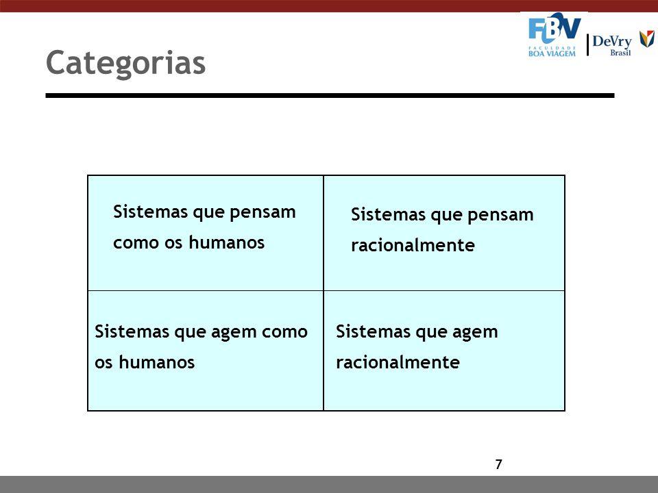 7 Categorias Sistemas que pensam como os humanos Sistemas que pensam racionalmente Sistemas que agem como os humanos Sistemas que agem racionalmente