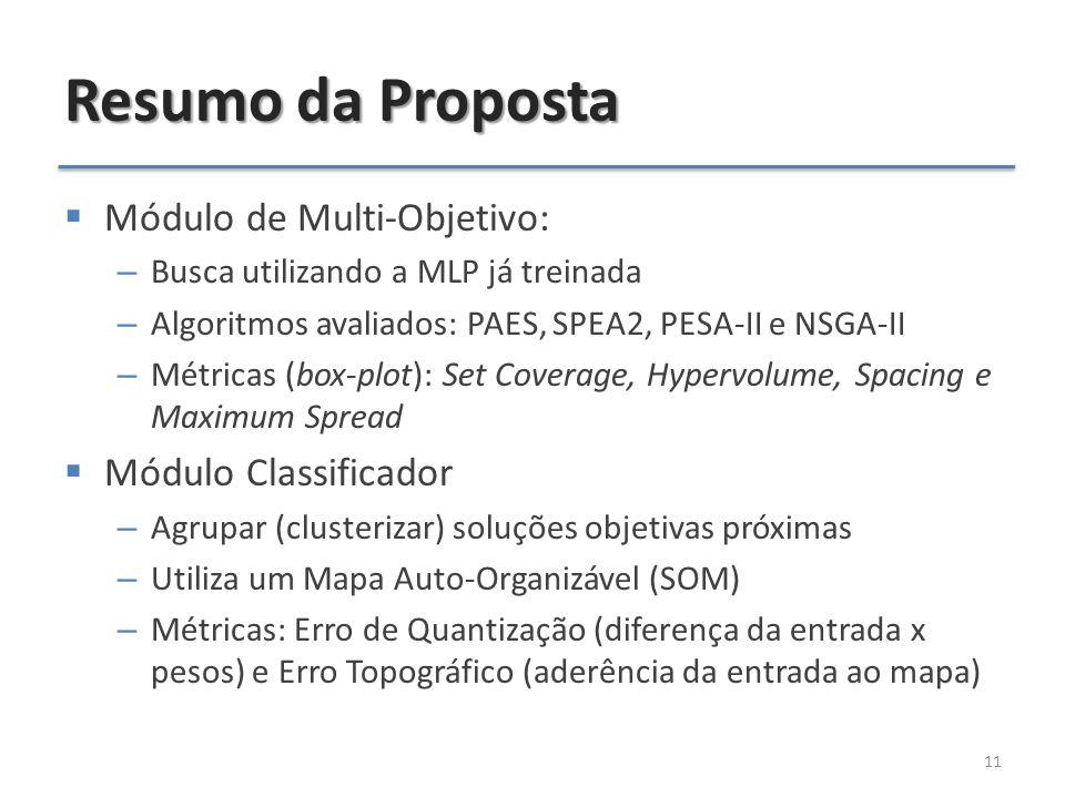 Resumo da Proposta  Módulo de Multi-Objetivo: – Busca utilizando a MLP já treinada – Algoritmos avaliados: PAES, SPEA2, PESA-II e NSGA-II – Métricas (box-plot): Set Coverage, Hypervolume, Spacing e Maximum Spread  Módulo Classificador – Agrupar (clusterizar) soluções objetivas próximas – Utiliza um Mapa Auto-Organizável (SOM) – Métricas: Erro de Quantização (diferença da entrada x pesos) e Erro Topográfico (aderência da entrada ao mapa) 11