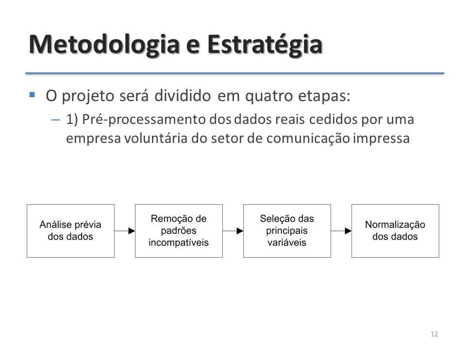Metodologia e Estratégia  O projeto será dividido em quatro etapas: – 1) Pré-processamento dos dados reais cedidos por uma empresa voluntária do setor de comunicação impressa 12