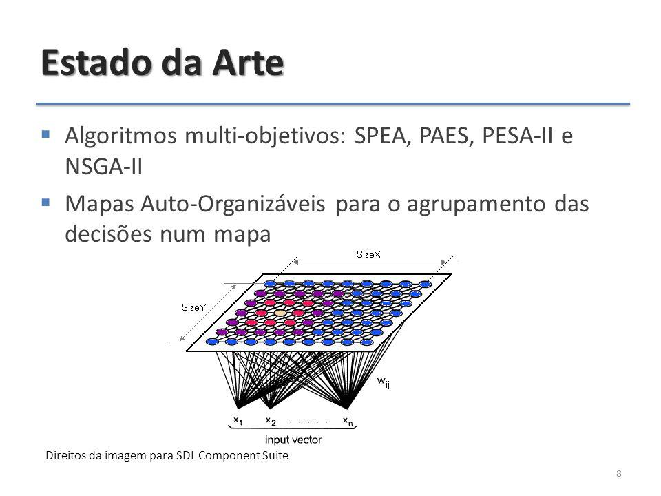 Estado da Arte  Algoritmos multi-objetivos: SPEA, PAES, PESA-II e NSGA-II  Mapas Auto-Organizáveis para o agrupamento das decisões num mapa 8 Direitos da imagem para SDL Component Suite