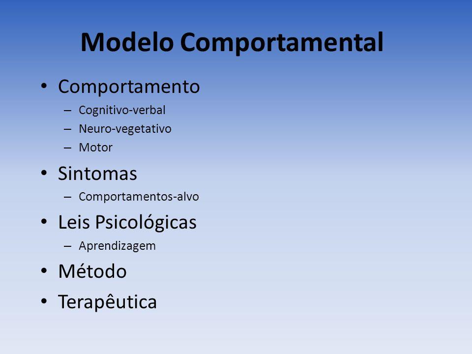 Modelo Comportamental Comportamento – Cognitivo-verbal – Neuro-vegetativo – Motor Sintomas – Comportamentos-alvo Leis Psicológicas – Aprendizagem Méto