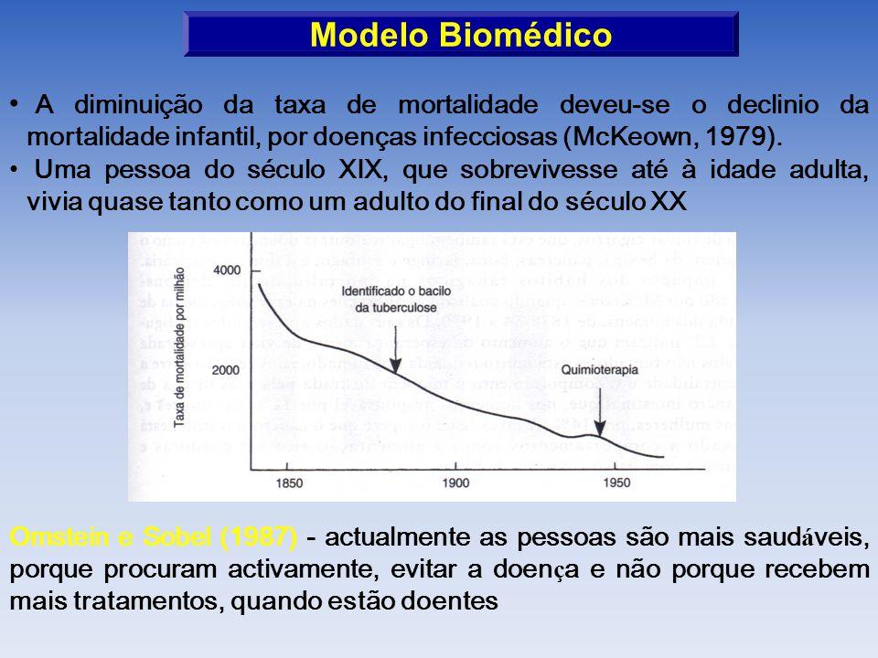A diminuição da taxa de mortalidade deveu-se o declinio da mortalidade infantil, por doenças infecciosas (McKeown, 1979). Uma pessoa do século XIX, qu