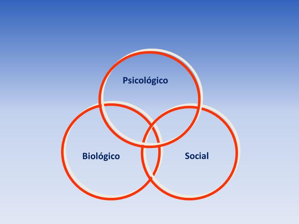 Biológico Social Psicológico