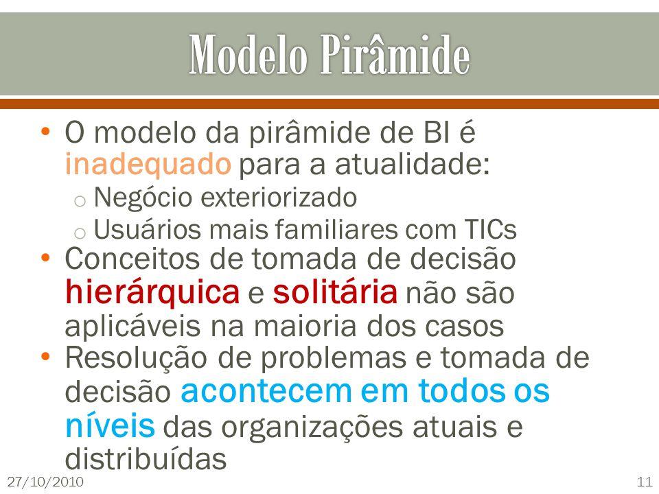 O modelo da pirâmide de BI é inadequado para a atualidade: o Negócio exteriorizado o Usuários mais familiares com TICs Conceitos de tomada de decisão hierárquica e solitária não são aplicáveis na maioria dos casos Resolução de problemas e tomada de decisão acontecem em todos os níveis das organizações atuais e distribuídas 27/10/201011
