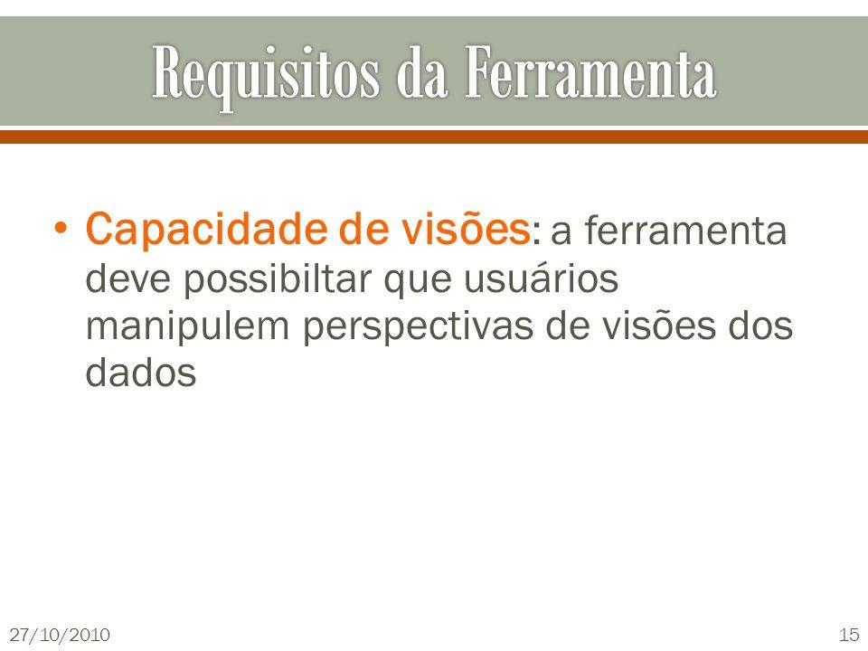 Capacidade de visões : a ferramenta deve possibiltar que usuários manipulem perspectivas de visões dos dados 27/10/201015