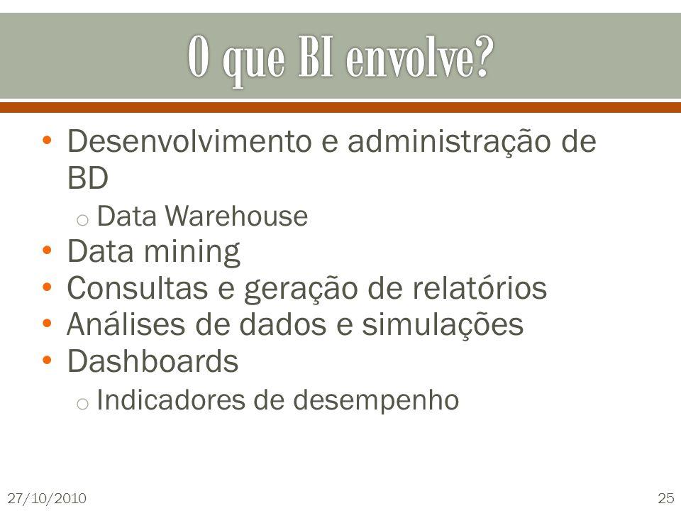 Desenvolvimento e administração de BD o Data Warehouse Data mining Consultas e geração de relatórios Análises de dados e simulações Dashboards o Indicadores de desempenho 27/10/201025